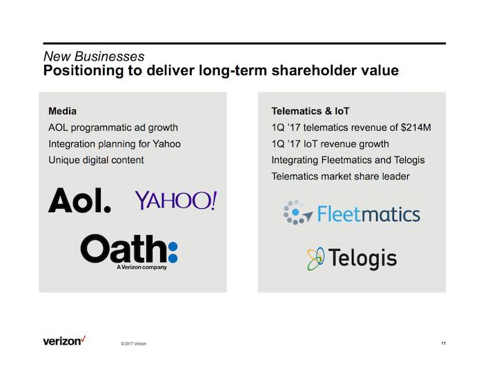 VZ Verizon Communications Positioning To Deliver Long-Term Shareholder Value