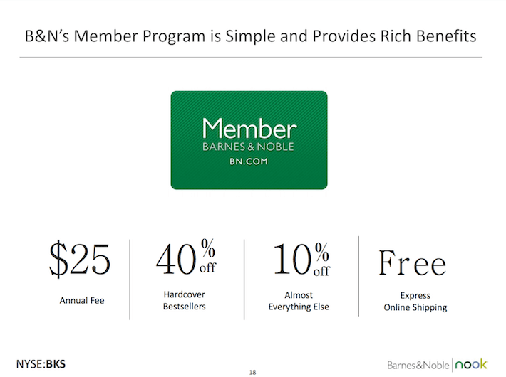 BKS Barnes & Noble B&N's Member Program Is Simple And Provides Rich Benefits