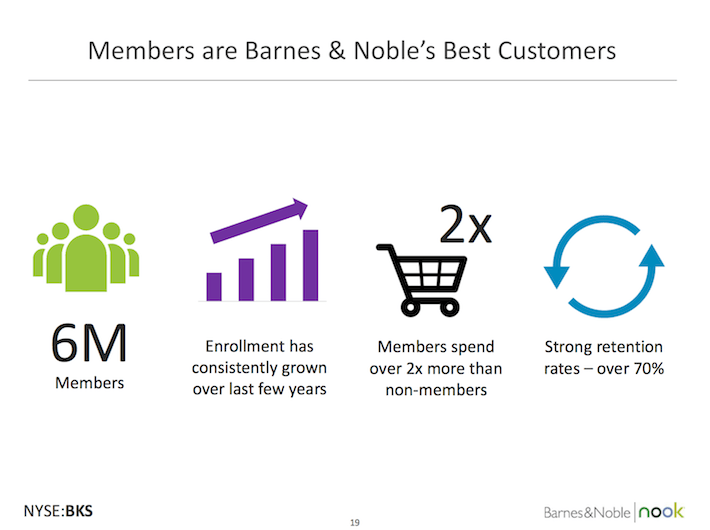 BKS Barnes & Noble Members Are Barnes & Noble's Best Customers