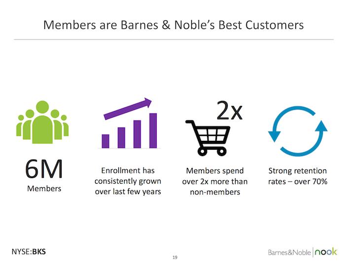 BKS Barnes & Noble Members Are Barnes & Noble's Best Customers