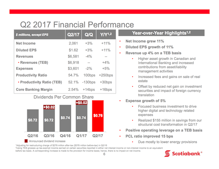 BNS Q2 2017 Financial Performance