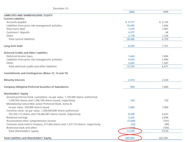 Enron Balance Sheet
