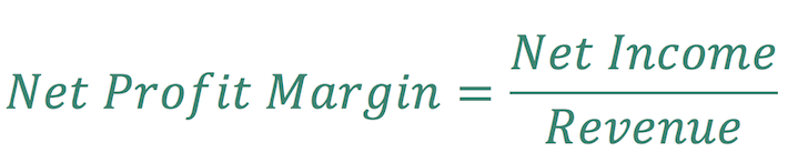 Net Profit Margin Calculation