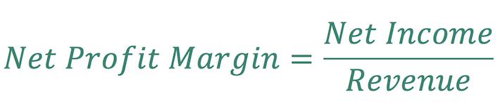 Net Profit Margin Calculation