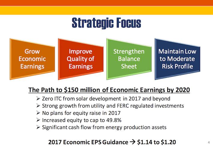 SJI South Jersey Industries Strategic Focus
