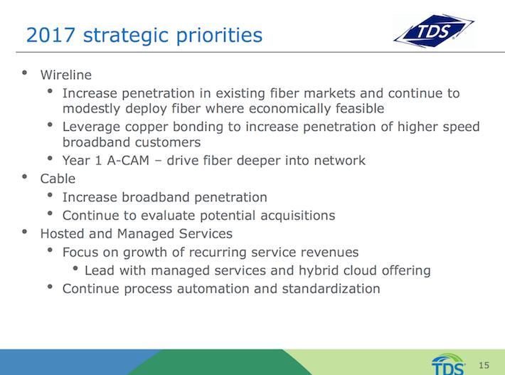 TDS Telephone & Data 2017 Strategic Priorities