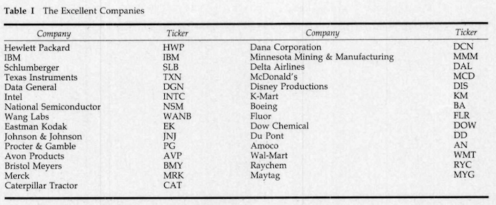 The Excellent Companies