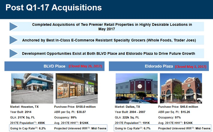 WSR Acquisitions