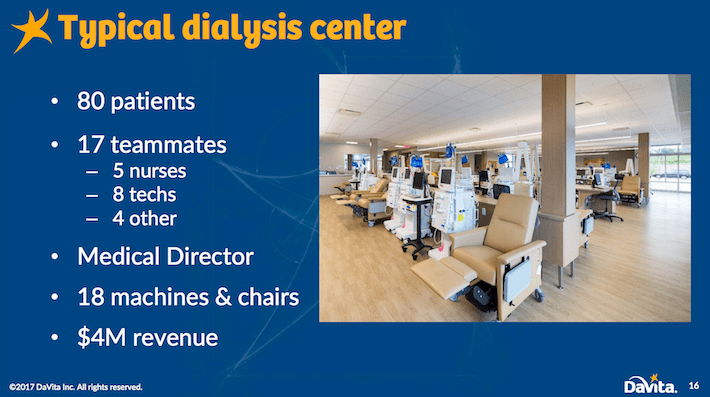 DVA DaVita Typical Dialysis Center