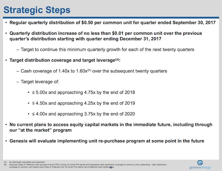 GEL Genesis Energy Strategic Steps