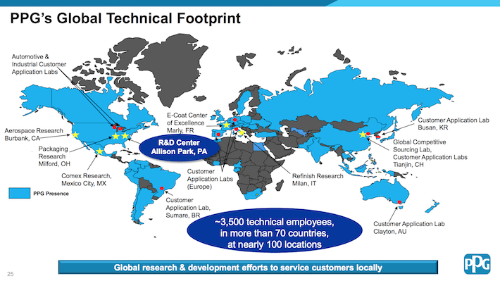 PPG Industries Global Technical Footprint