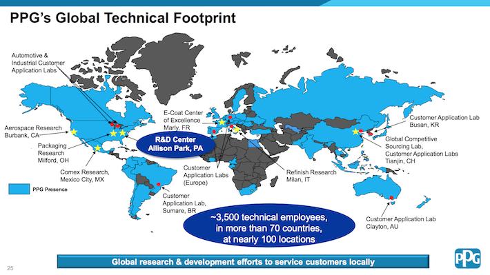 Global OEM Coatings Market Research Report 2018