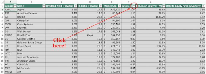 Dow Jones Excel Tutorial 5