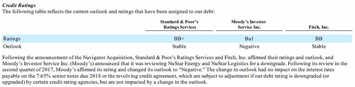 NuStar Credit Ratings