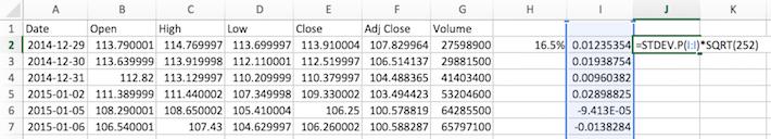 Sharpe Ratio Stocks Tutorial 8