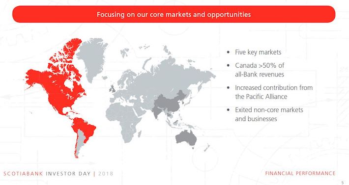 BNS - Focusing on Core Markets and Opportunities