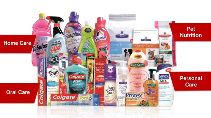 a company overview of colgate palmolive Colgate palmolive company profile - swot analysis: while it remains the third largest player in the global pet care market with an established.