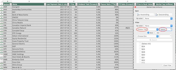July Dividend Stocks Excel Tutorial 4