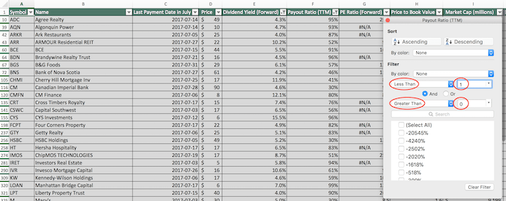 July Dividend Stocks Excel Tutorial 8