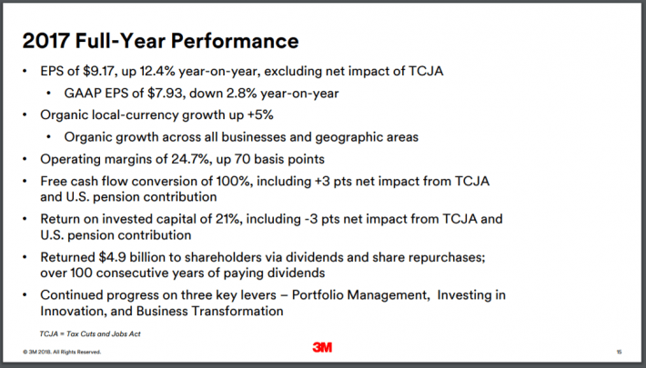 3M: A Dividend King With A Long History Of Growth