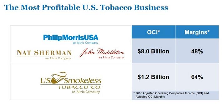MO Tobacco