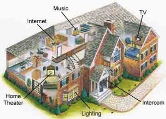 image001?resize=334%2C241 modern home wiring diagram wiring diagram,House Wiring Diagram Ireland