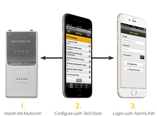 Alarm Communicator software and apps