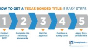 How to Get a Texas Bonded Title: 5 Easy Steps