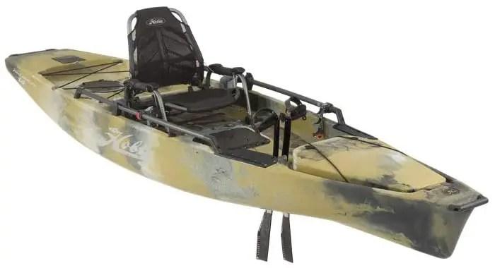Pedal Kayaks Top 6
