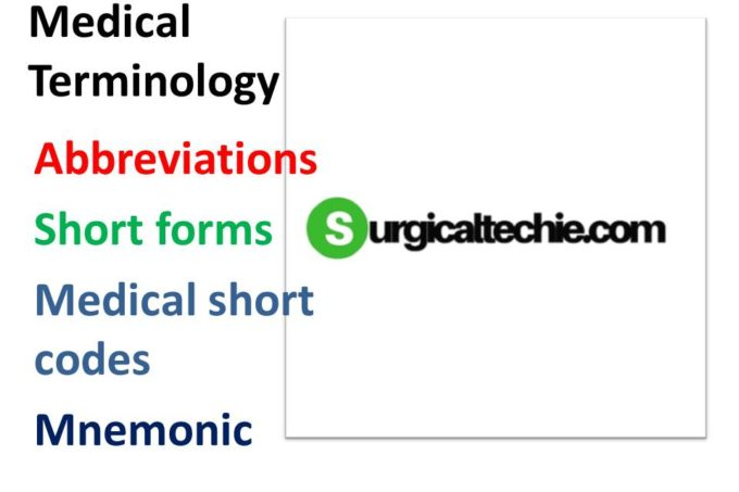 Medical Abbreviations Starts With N O P