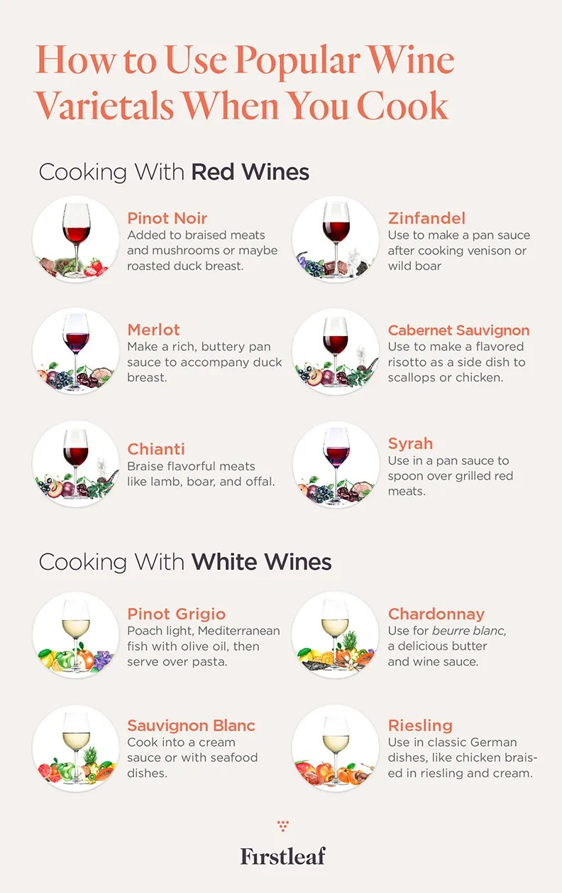 Popular_Cooking_Wine_Varietals
