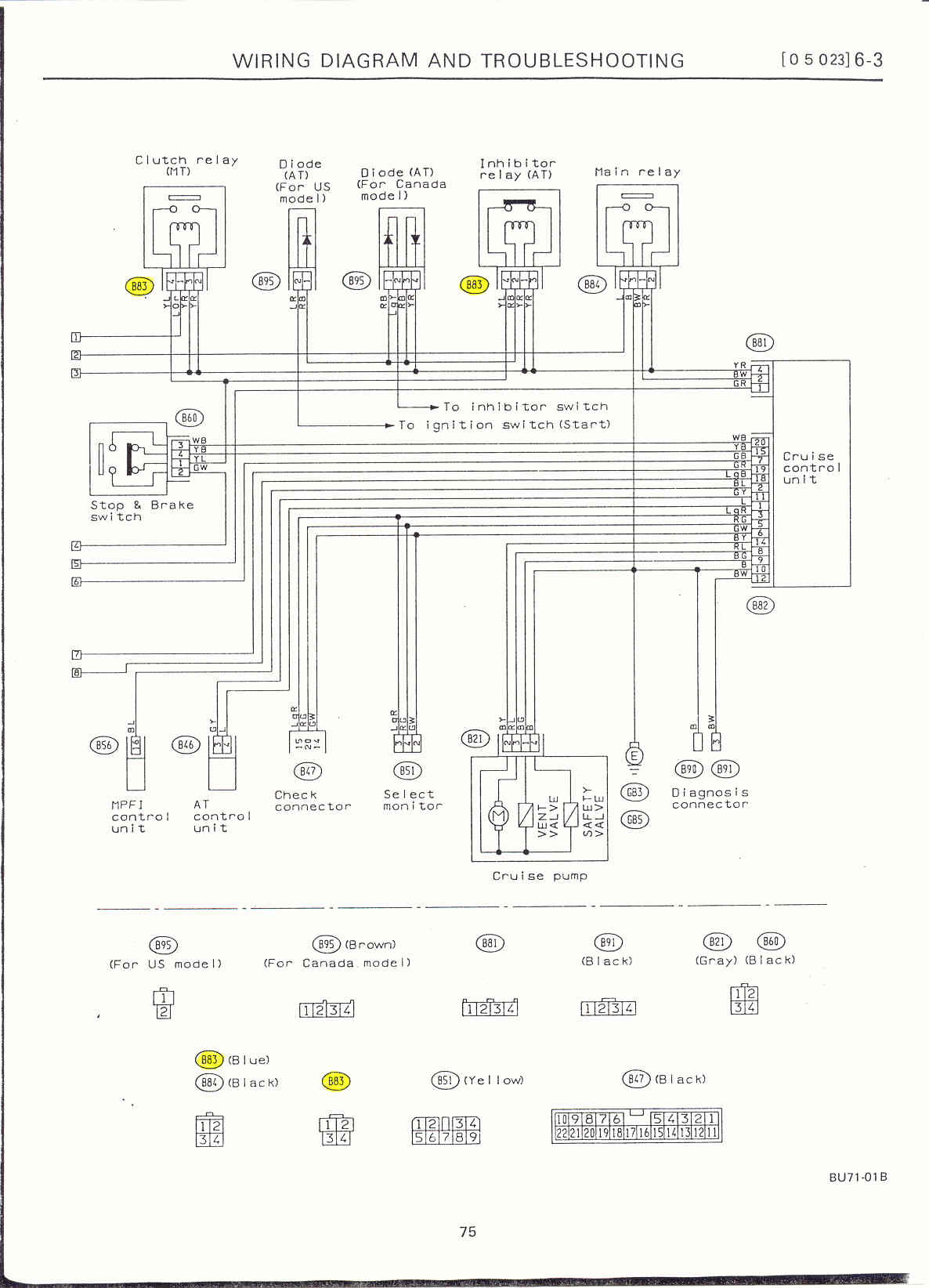 wiring diagram for 2002 subaru outback the wiring diagram 1998 subaru wiring schematic nilza wiring diagram