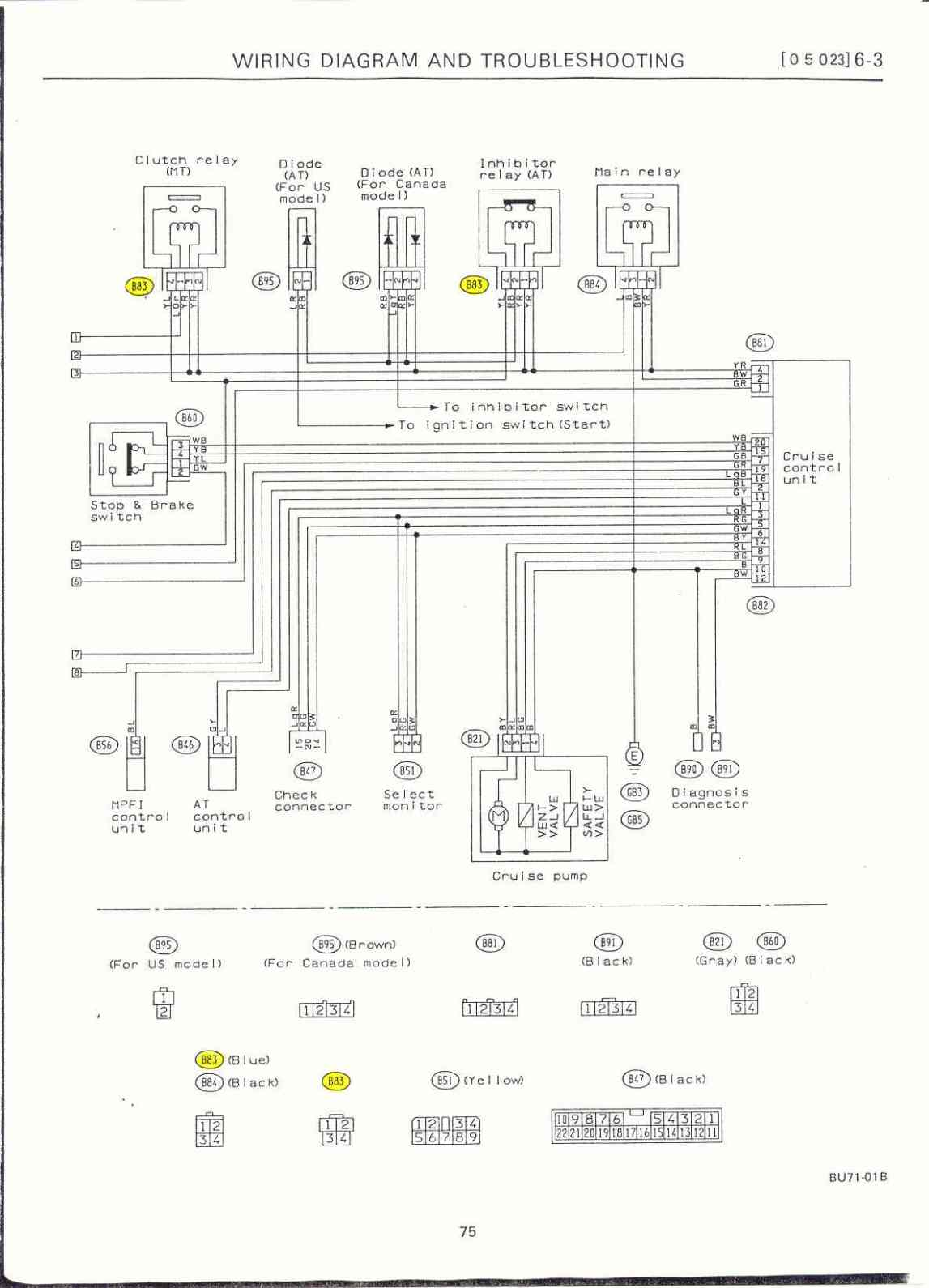 2000 subaru forester wiring diagram 2000 image 99 forester radio wiring diagram wiring diagram on 2000 subaru forester wiring diagram