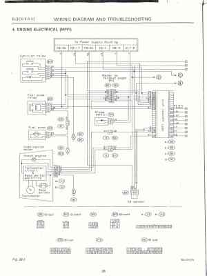 Surrealmirage  Subaru Legacy Swap Electrical info & notes