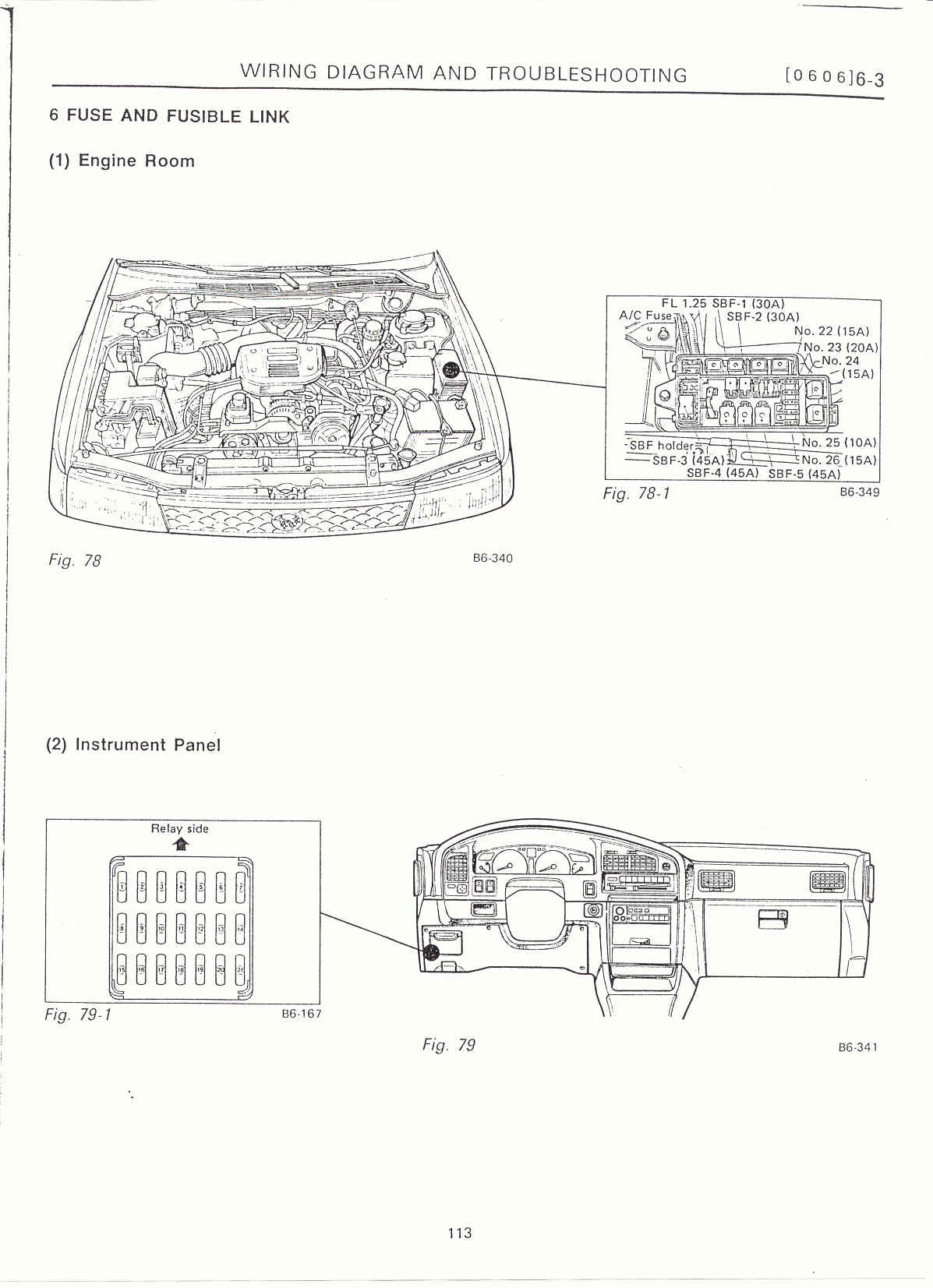 Subaru Baja Fuse Box Location