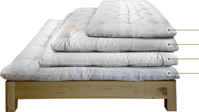Wool Mattress Sizes For Every Bed Twin Full Queen And King