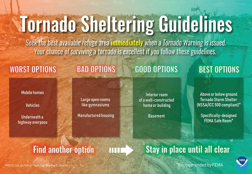 tornado sheltering guide