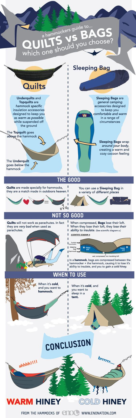 How To Stay Warm In a Hammock. Quilts Vs Sleeping Bags ...