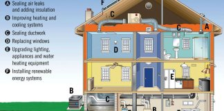 Why Geothermal Should Be A Fixture Of All New Build Homes