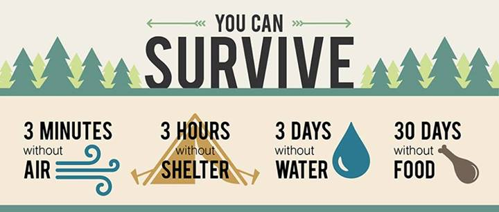do-you-know-the-survival-rules-of-three