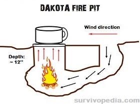Survivopedia Dakota fire pit