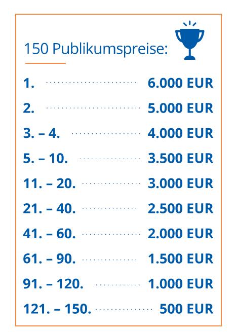 Sparda-Bank Preisgeldverteilung