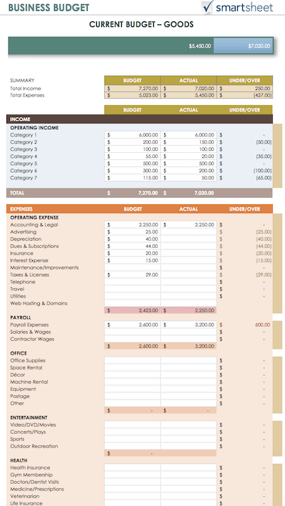small business budget worksheet