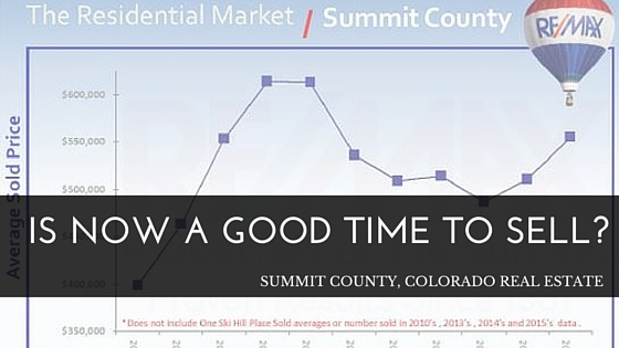 Is Now a Good Time to Sell Summit County Real Estate?