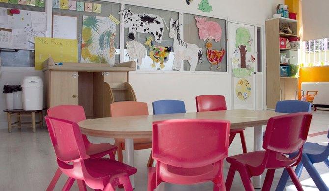 aula 1-2 años Sus Pequeños Pasos