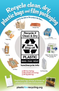 PlasticRecyclingPoster_15