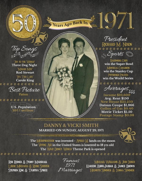 50th Anniversary Print