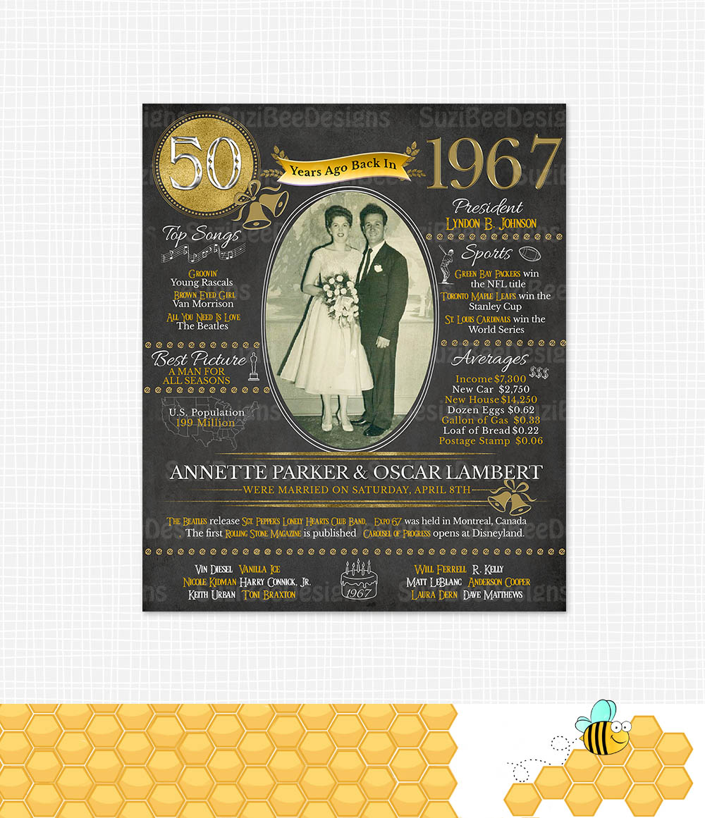 Year You Were Married - 25th, 50th or Any Anniversary Poster