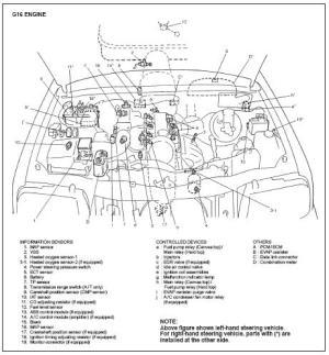 SV418 Diesel Conversion Project  Page 2  Suzuki Forums