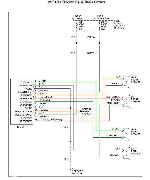 chevy s blazer radio wiring diagram wiring diagrams 1986 chevy truck radio wiring diagram wire